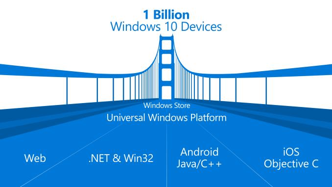 windows 10 billion devices