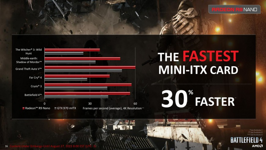 AMD-Radeon-R9-Nano (0016)