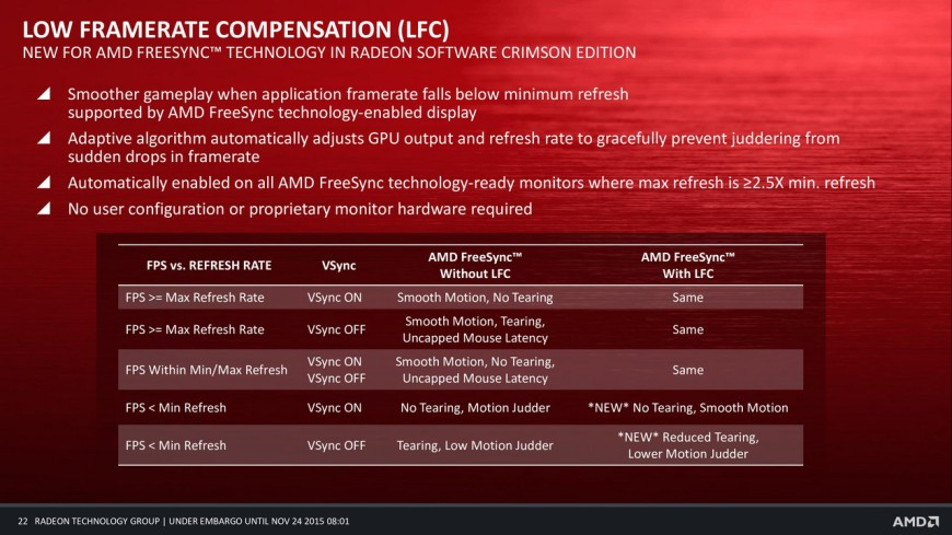 AMD-Radeon-Crimson-release-21