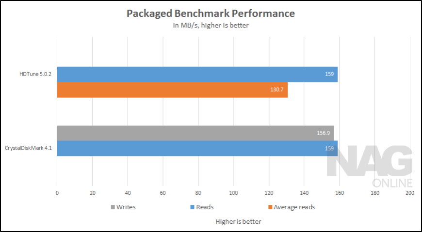 WD-Blue-SSHD-4TB-benchmarks-watermarked