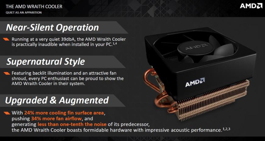 AMD Wraith CPU cooler slide