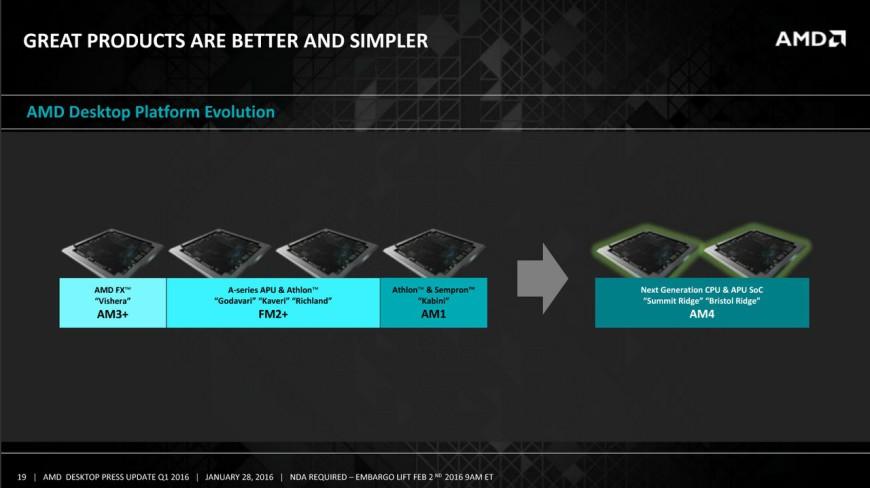 AMD desktop 2016 cpu update (1)