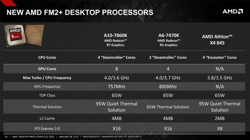 AMD desktop 2016 cpu update (2)