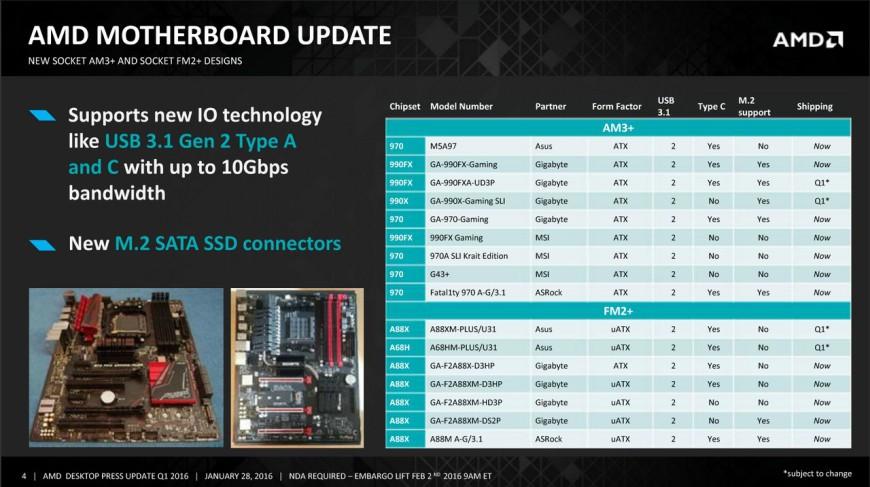 AMD desktop 2016 cpu update (5)