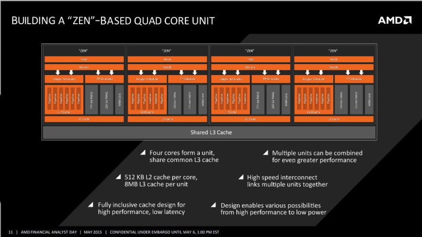 AMD-Zen-Quad-Core-Unit-Block-Diagram