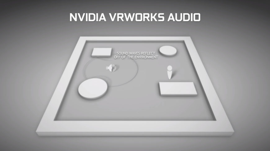 NVIDIA VRWORKS audio waves
