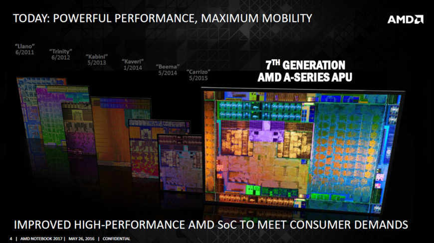 AMD Bristol Ridge mobile Computex 2016 (1)