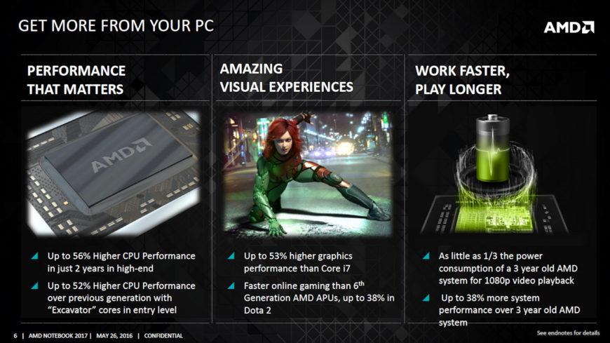 AMD Bristol Ridge mobile Computex 2016 (2)
