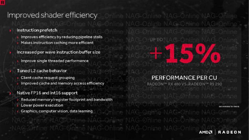 AMD Radeon RX 480 briefing (11)