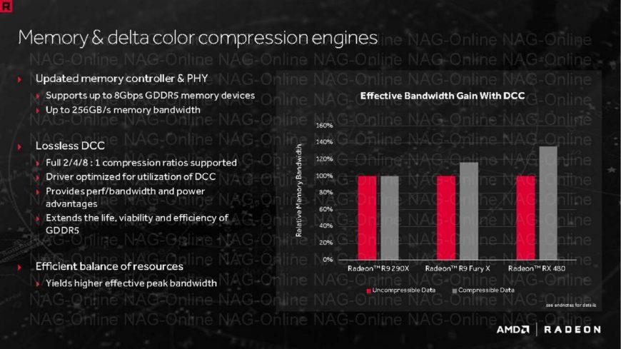 AMD Radeon RX 480 briefing (12)