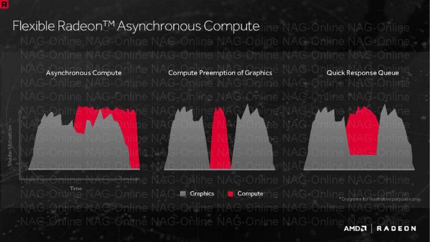 AMD Radeon RX 480 briefing (13)
