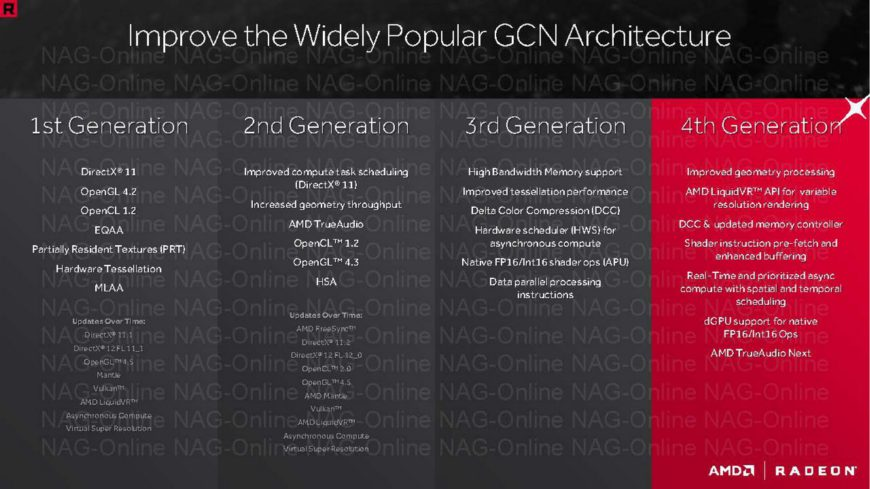 AMD Radeon RX 480 briefing (9)
