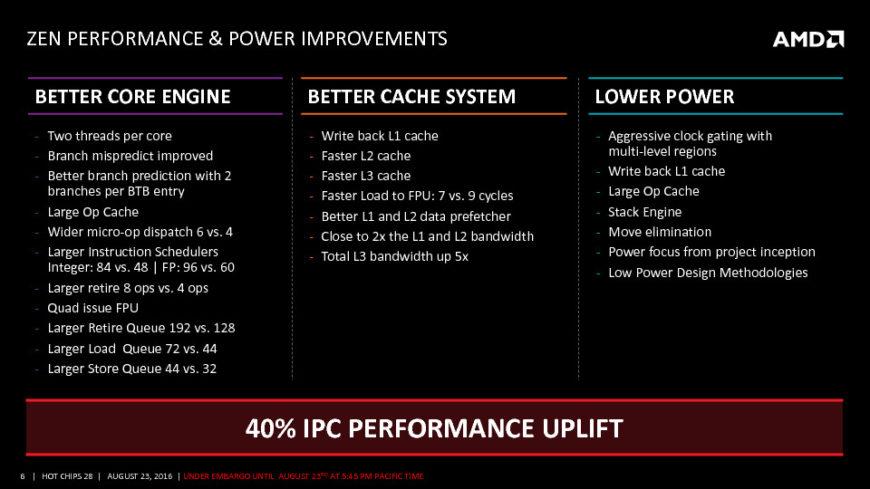 AMD_Zen_architecture_brief-5