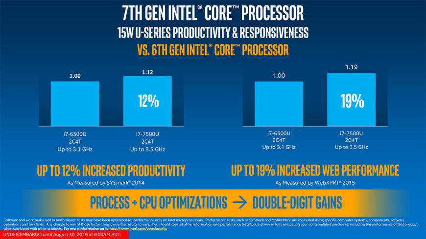 Intel Kaby Lake briefing (1)