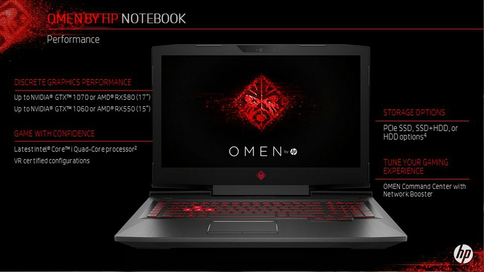 HP Updates Its OMEN Gaming PC Lineup
